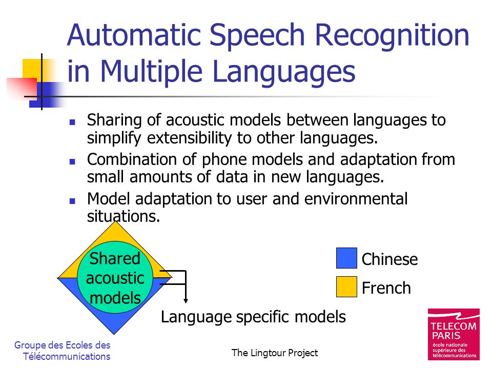 Automatic Speech Recognition in Multiple Languages