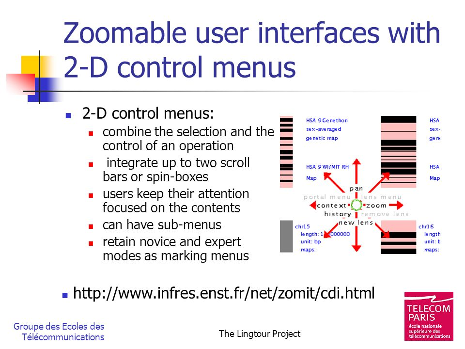 Zoomable user interfaces with 2-D control menus