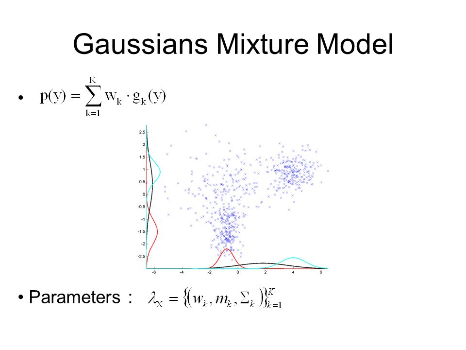 Gaussians Mixture Model