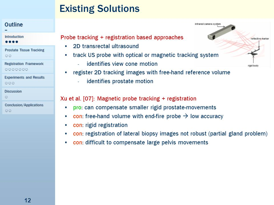 Existing Solutions Outline