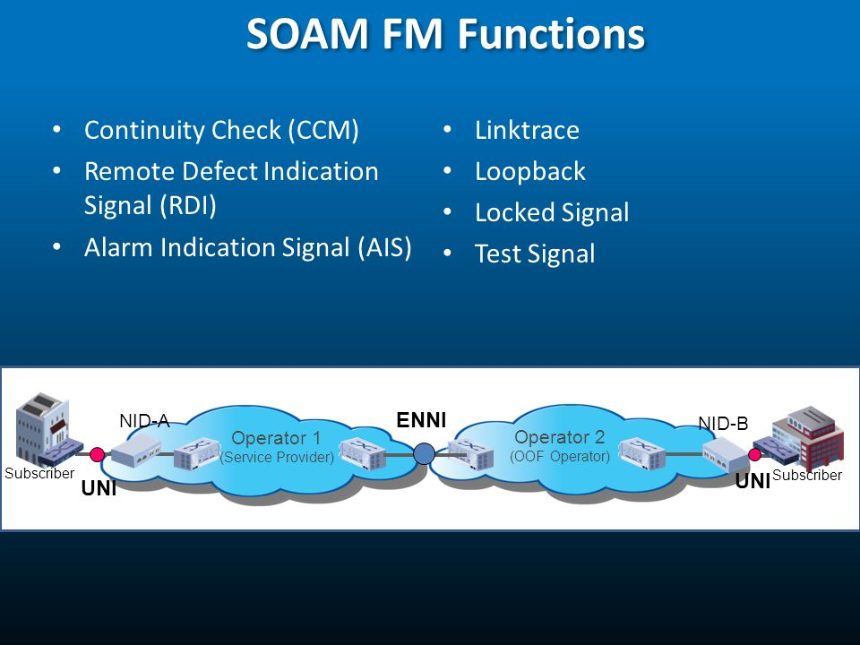 SOAM FM Functions Continuity Check (CCM)