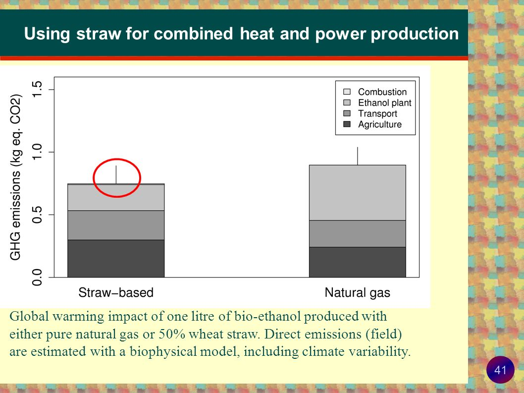 Using straw for combined heat and power production