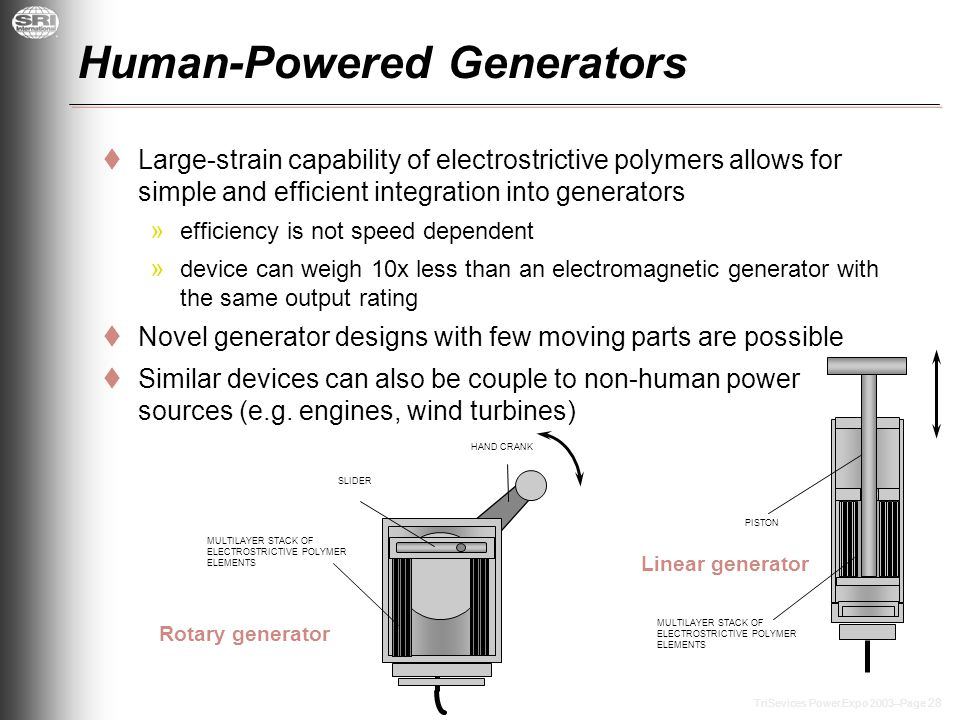 human powered generators Human powered generators these generators are mostly driven by pedals, but the last one  great resource on human power generators, however,.
