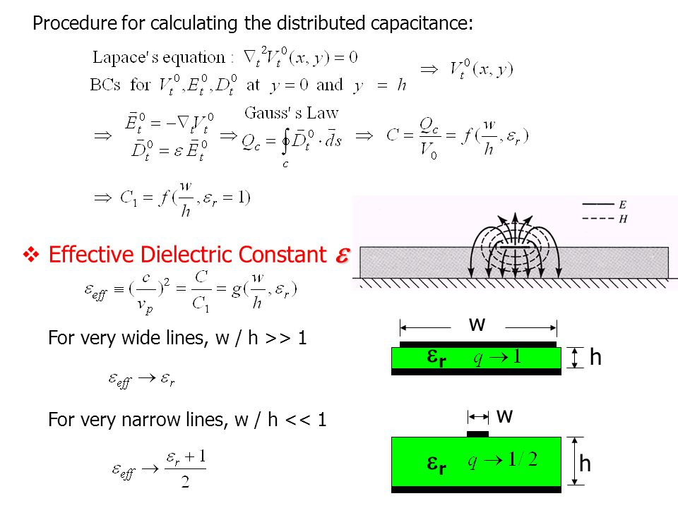 Dielectric constant measurement,equipments,test procedure.