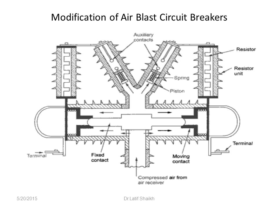2  circuit breakers and recloser