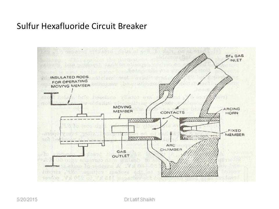 2 circuit breakers and recloser ppt video online download sulfur hexafluoride circuit breaker publicscrutiny Images