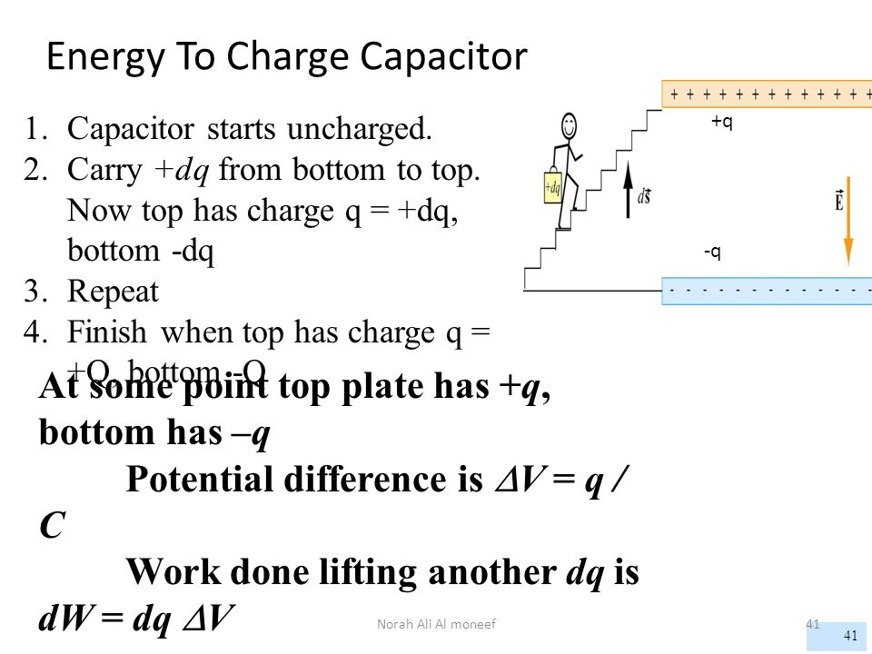 Energy To Charge Capacitor