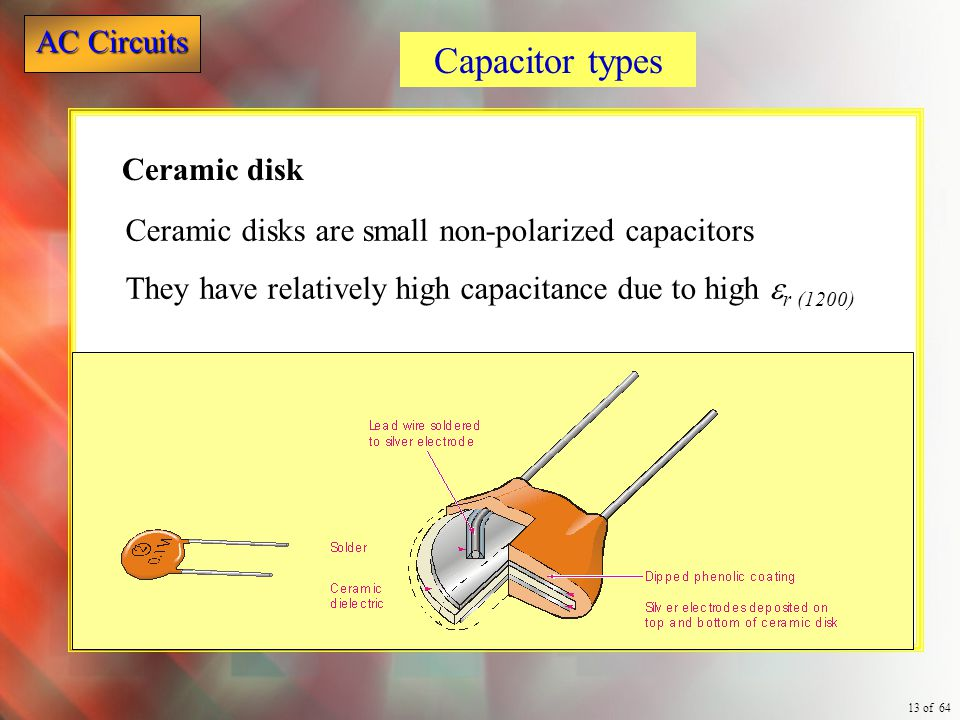 Capacitor types Ceramic disk