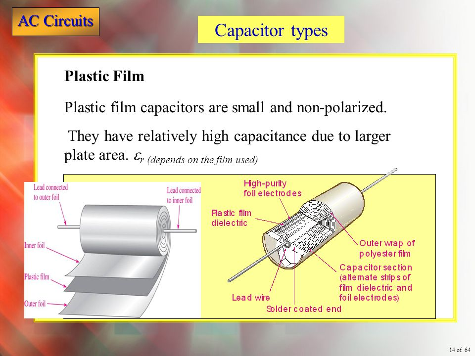 Capacitor types Plastic Film