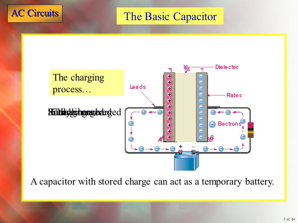 The Basic Capacitor Initially uncharged Source removed Fully charged