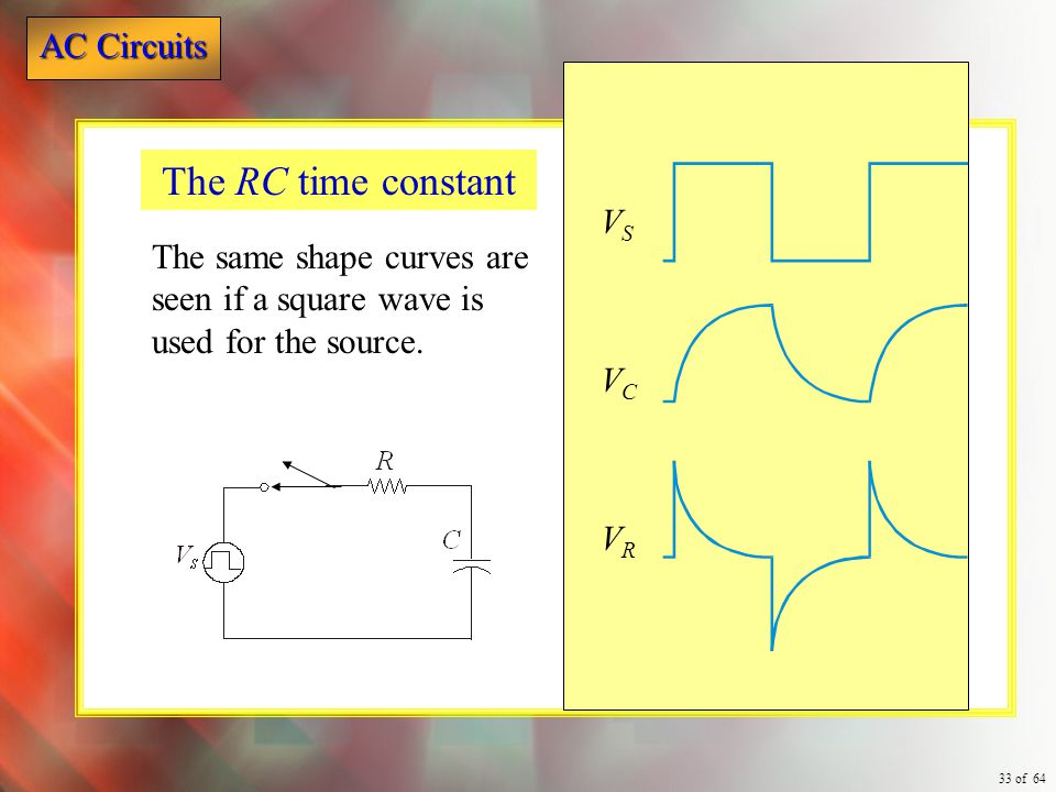 The RC time constant VS. The same shape curves are seen if a square wave is used for the source. VC.