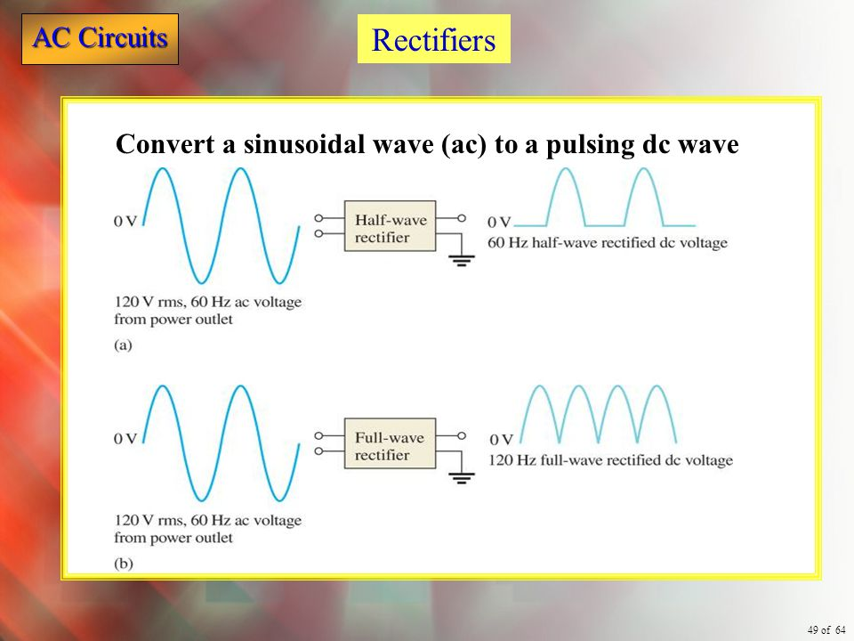 Rectifiers Convert a sinusoidal wave (ac) to a pulsing dc wave