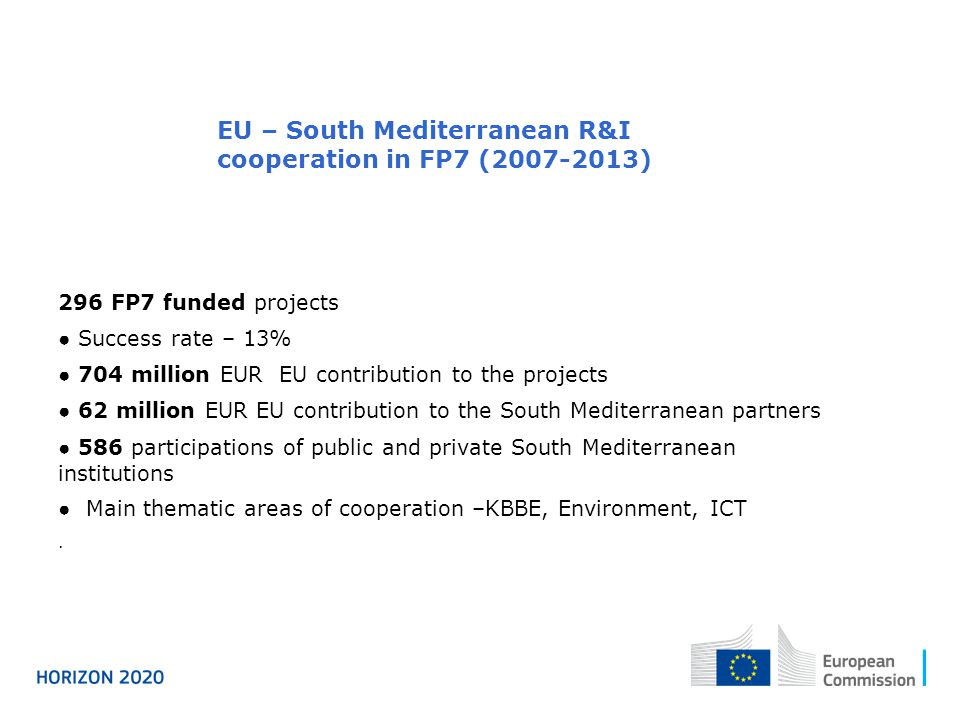EU – South Mediterranean R&I cooperation in FP7 ( )