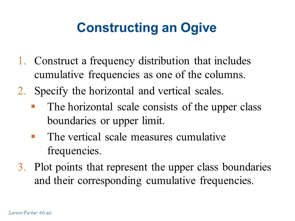 Constructing an Ogive Construct a frequency distribution that includes cumulative frequencies as one of the columns.