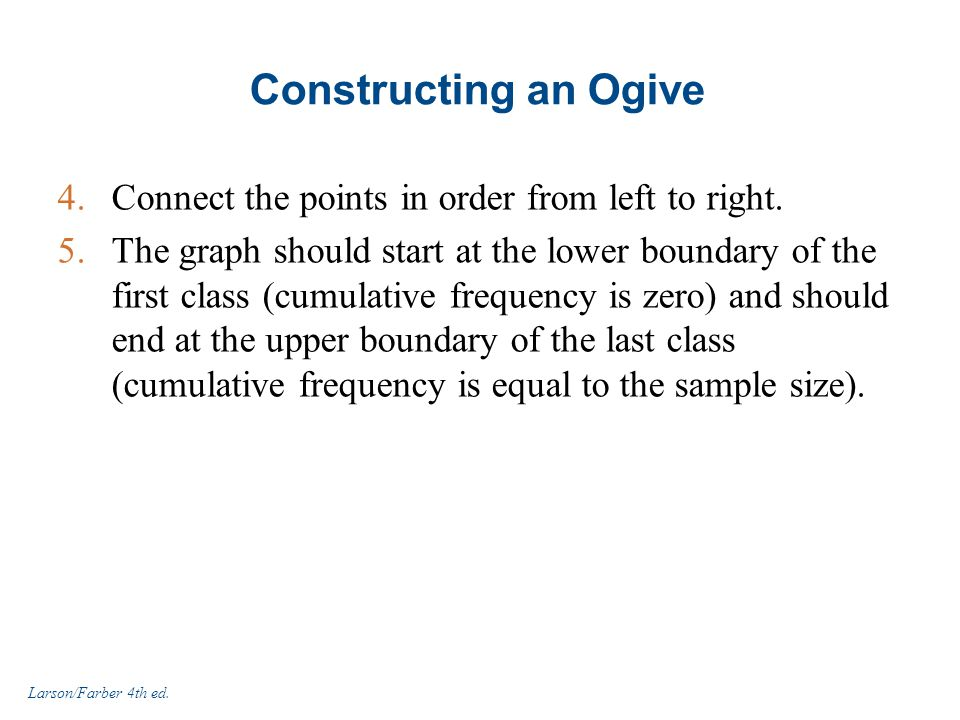 Constructing an Ogive Connect the points in order from left to right.