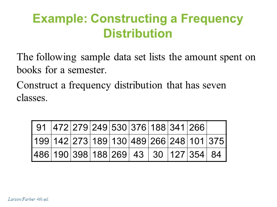 Example: Constructing a Frequency Distribution
