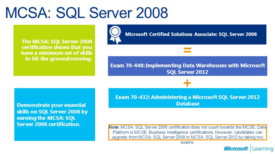 Microsoft SQL Server 2012 Certifications and Training - ppt download