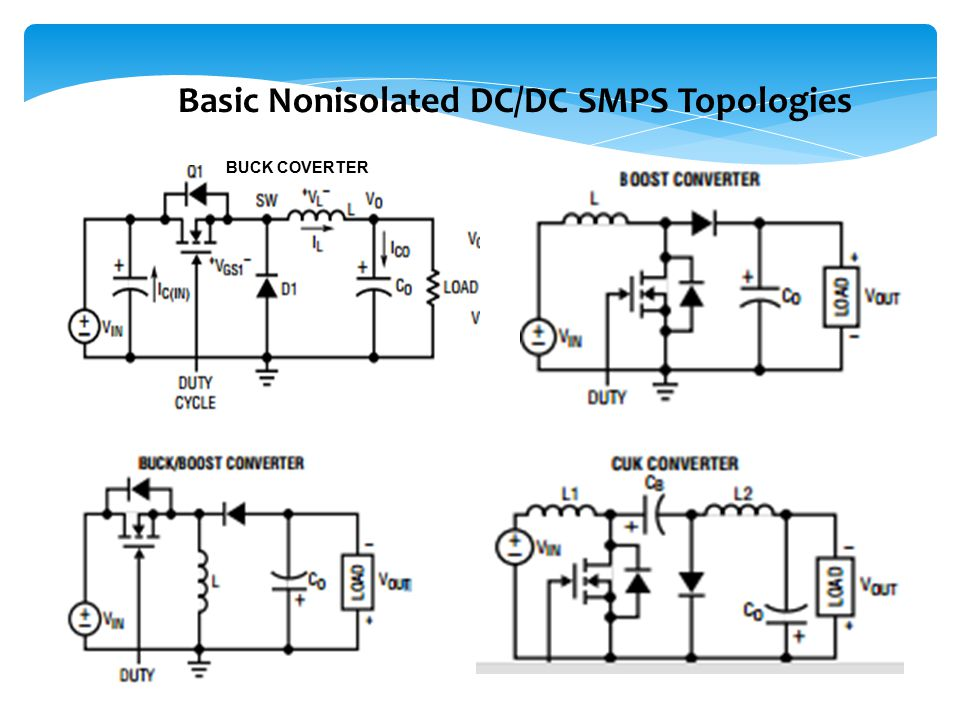 Basic Nonisolated DC/DC SMPS Topologies