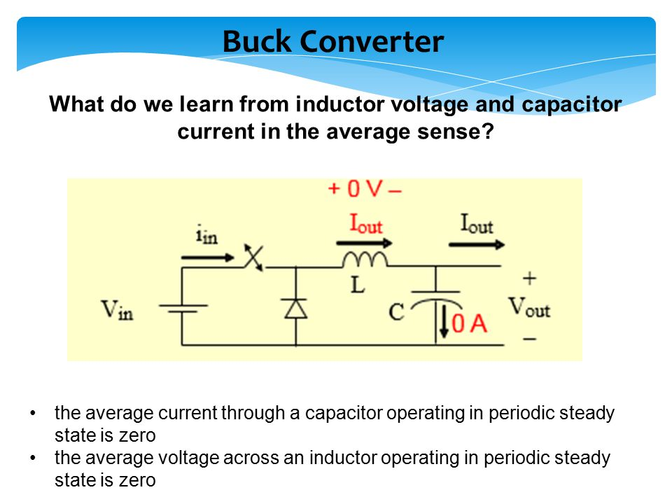 Buck Converter What do we learn from inductor voltage and capacitor current in the average sense