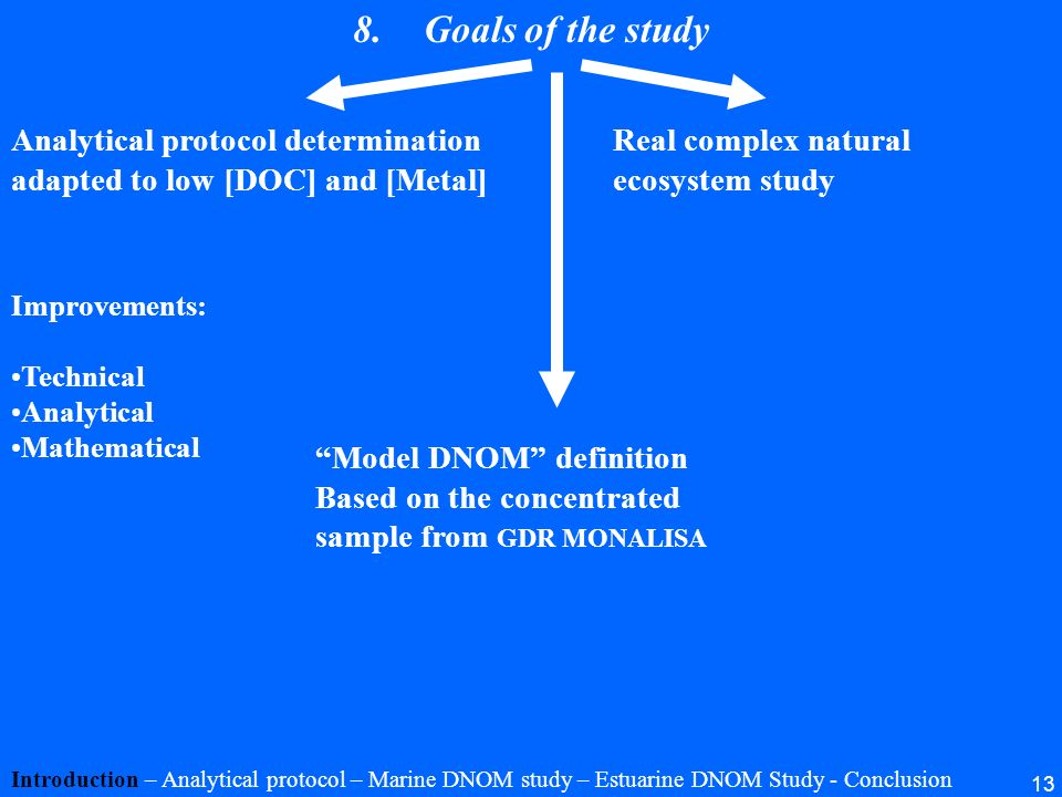 Goals of the study Analytical protocol determination