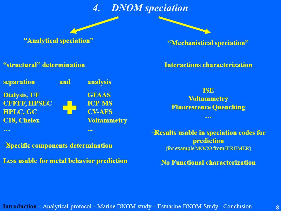 DNOM speciation Analytical speciation Mechanistical speciation