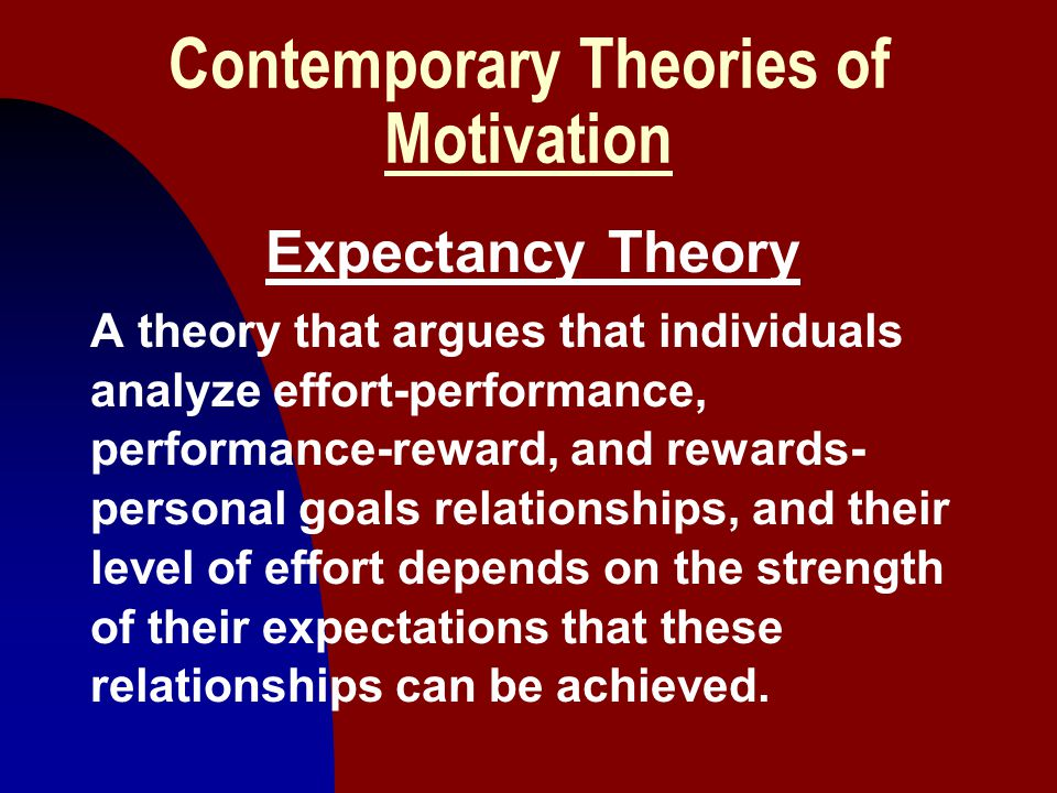 Contemporary Theories of Motivation