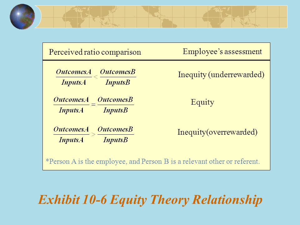 Exhibit 10-6 Equity Theory Relationship