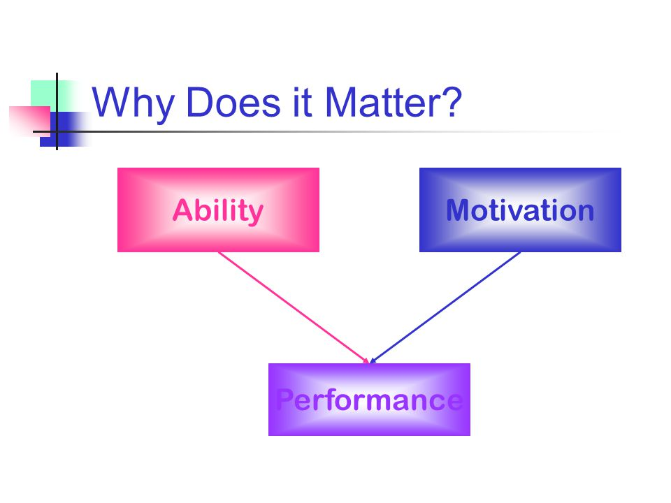 Why Does it Matter Ability Motivation Performance