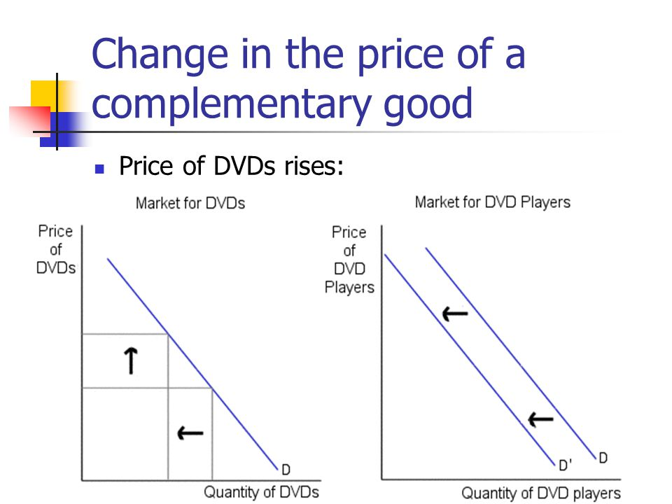 Basic Concepts In Economics Theory Of Demand And Supply Ppt Video