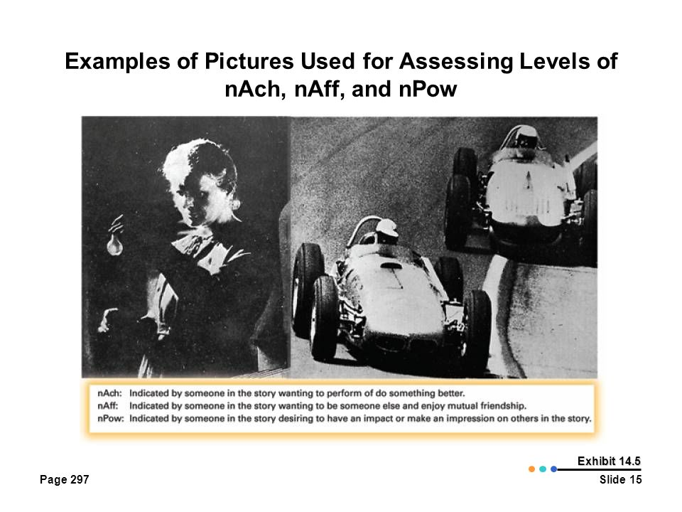 Examples of Pictures Used for Assessing Levels of nAch, nAff, and nPow