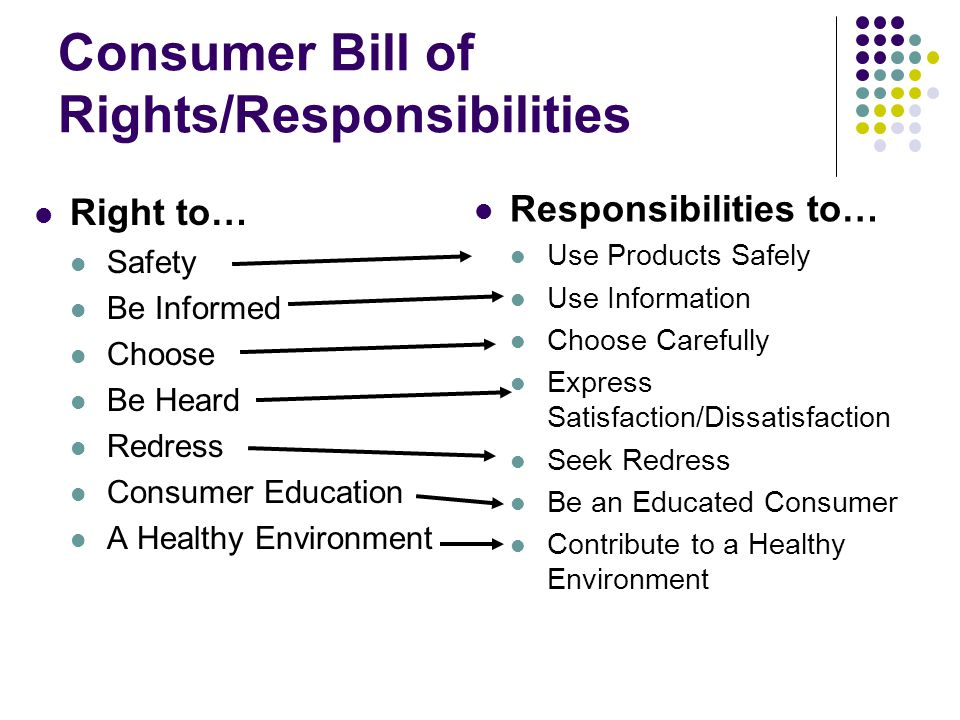 Employee rights.