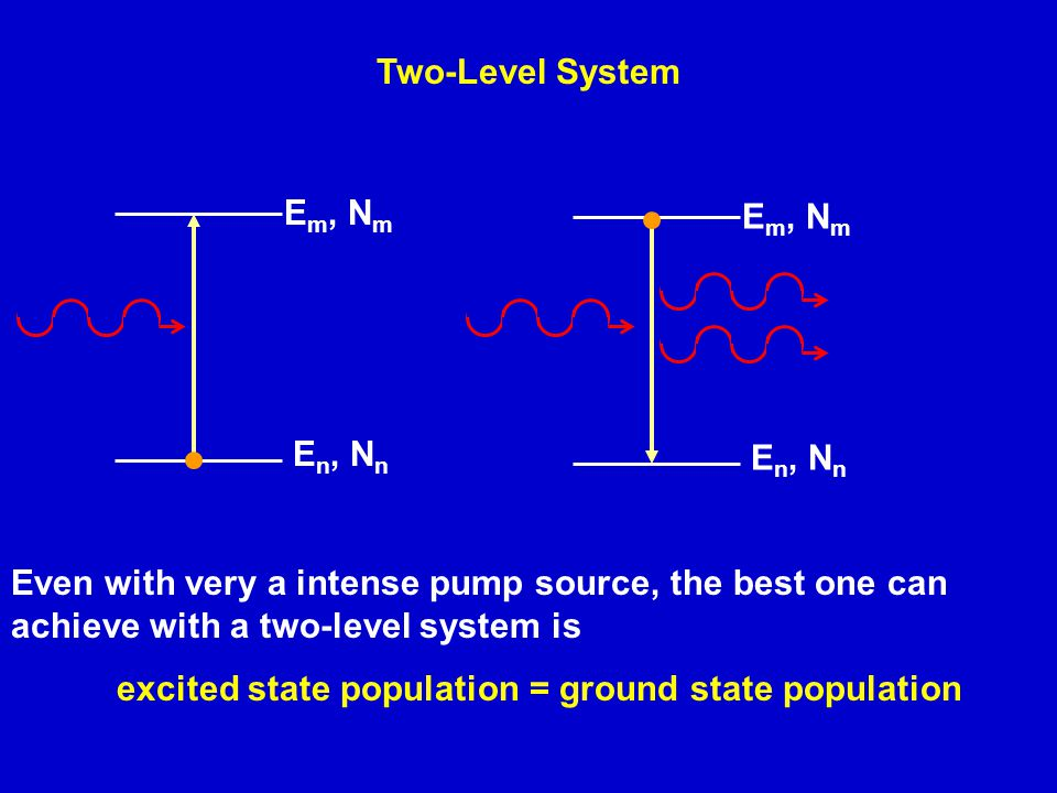 Two-Level System En, Nn. Em, Nm. Even with very a intense pump source, the best one can achieve with a two-level system is.