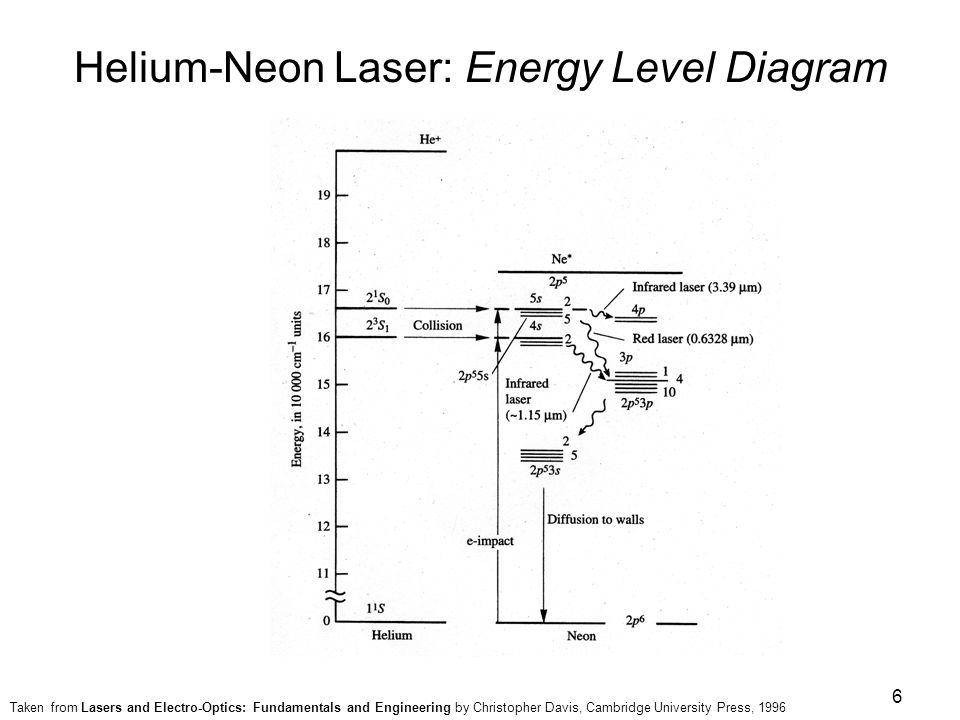 Neon Energy Level Diagram Wiring Diagram Electricity Basics 101