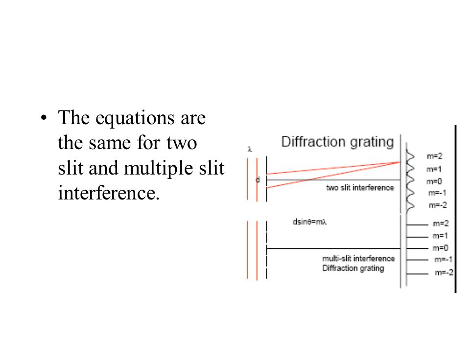 The equations are the same for two slit and multiple slit interference.