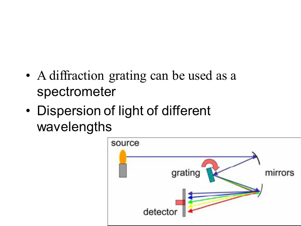 A diffraction grating can be used as a spectrometer