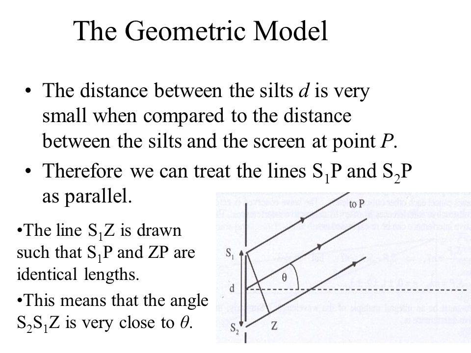 The Geometric Model The distance between the silts d is very small when compared to the distance between the silts and the screen at point P.