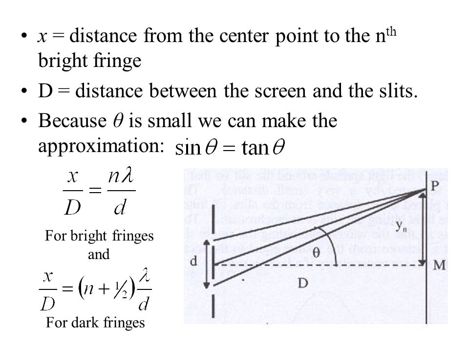 x = distance from the center point to the nth bright fringe