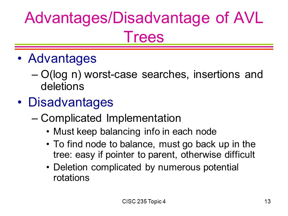disadvantages of trees