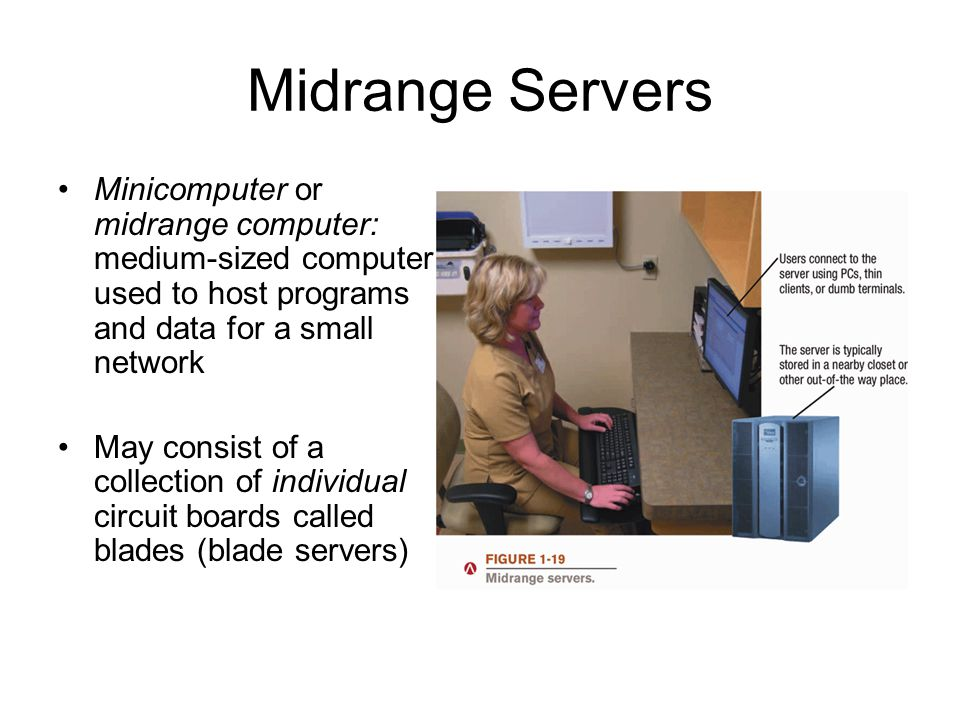 Midrange Servers Minicomputer or midrange computer: medium-sized computer used to host programs and data for a small network.