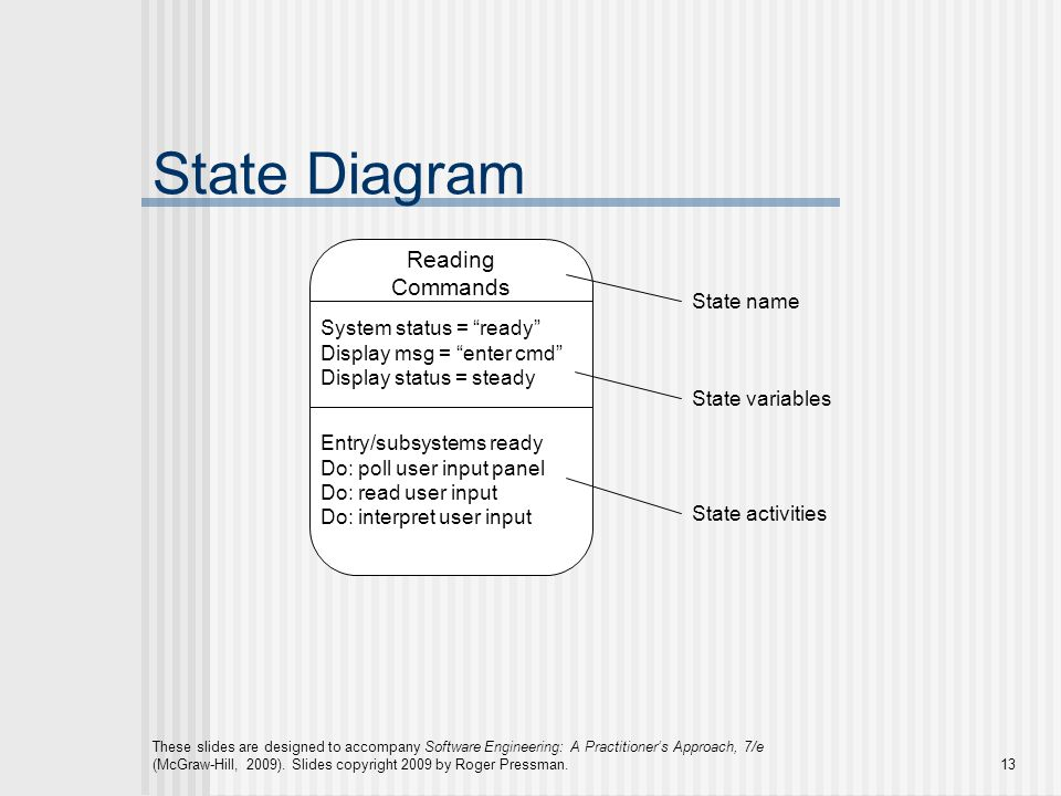 State Diagram Reading Commands State name System status = ready