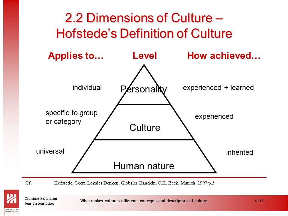 Culture Vs Human Nature