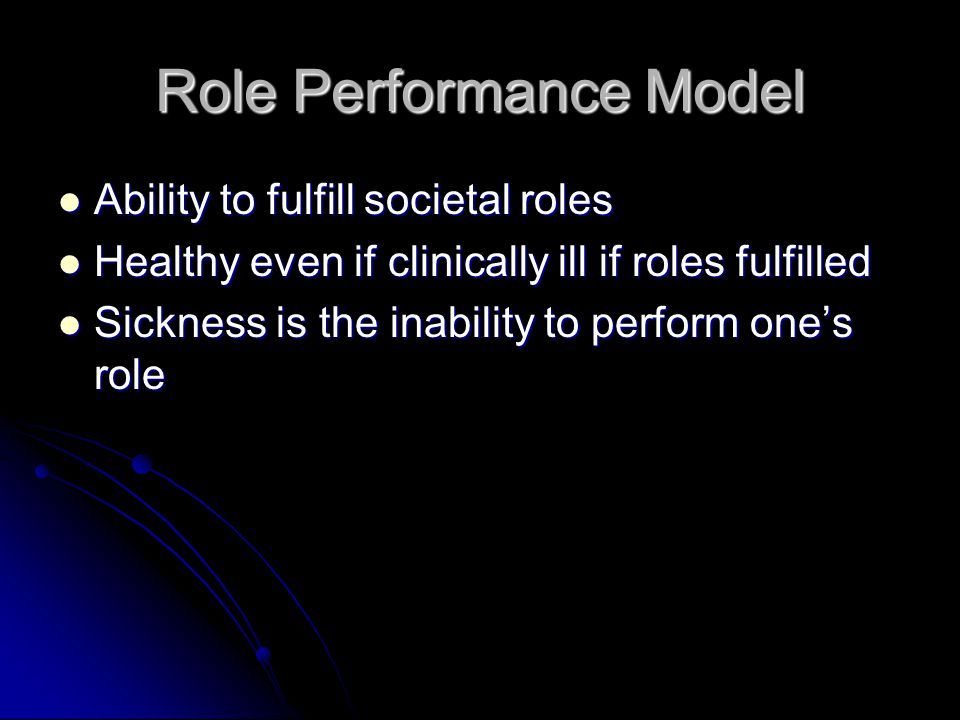 Role Performance Model