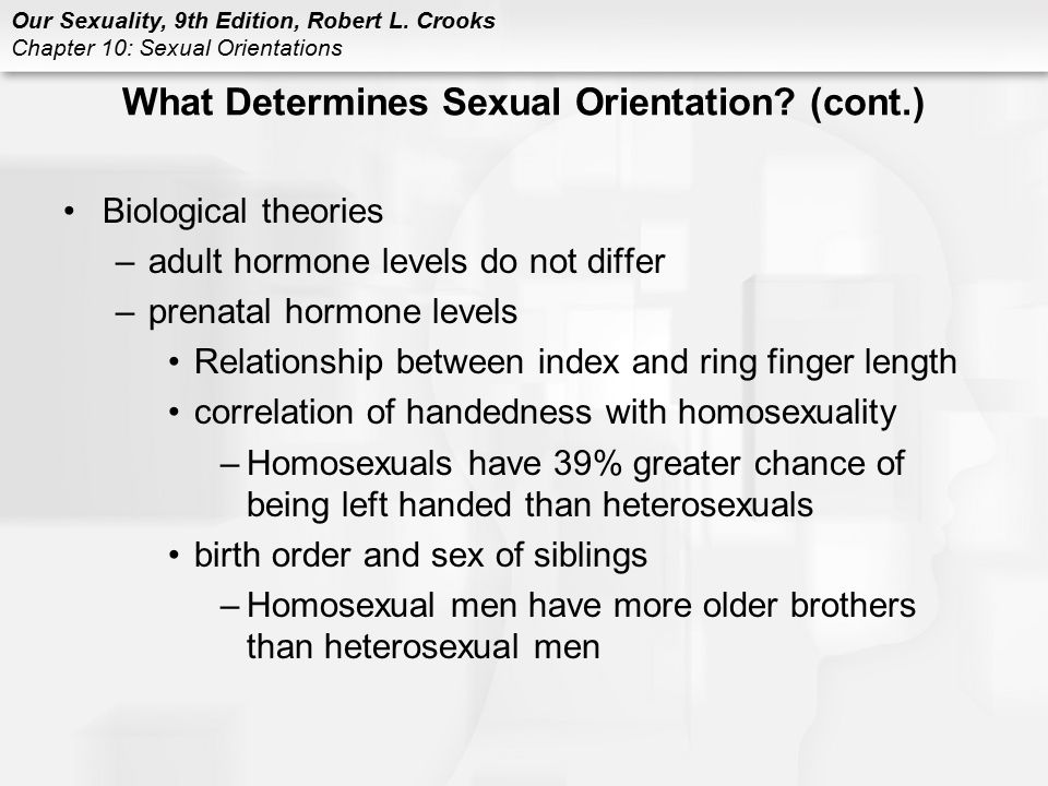 Birth order effect on sexuality