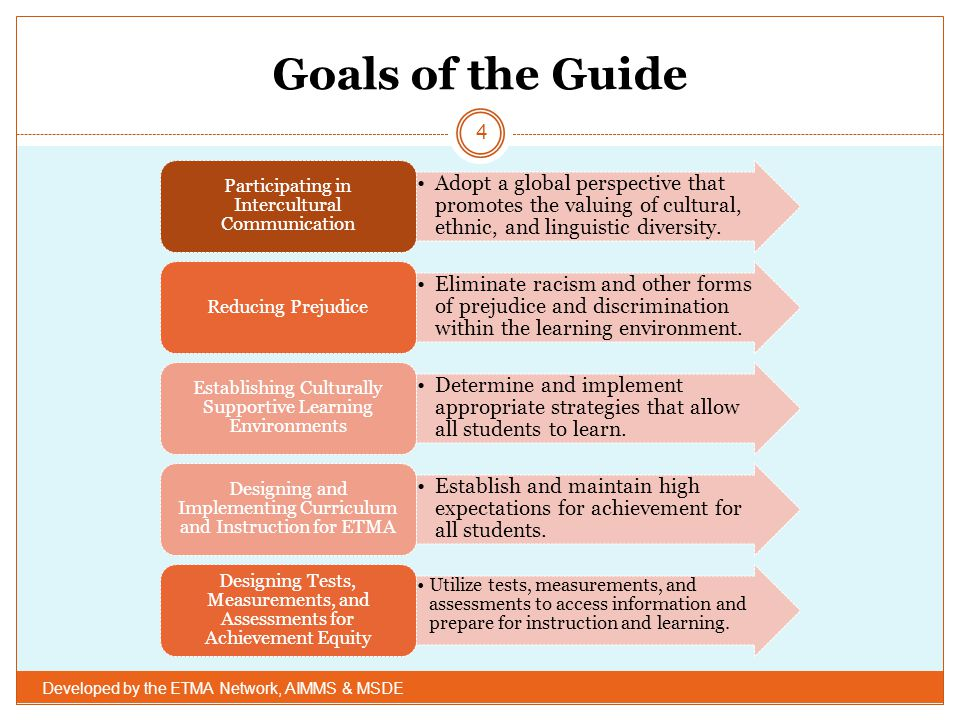 Goals of the Guide Participating in Intercultural Communication.
