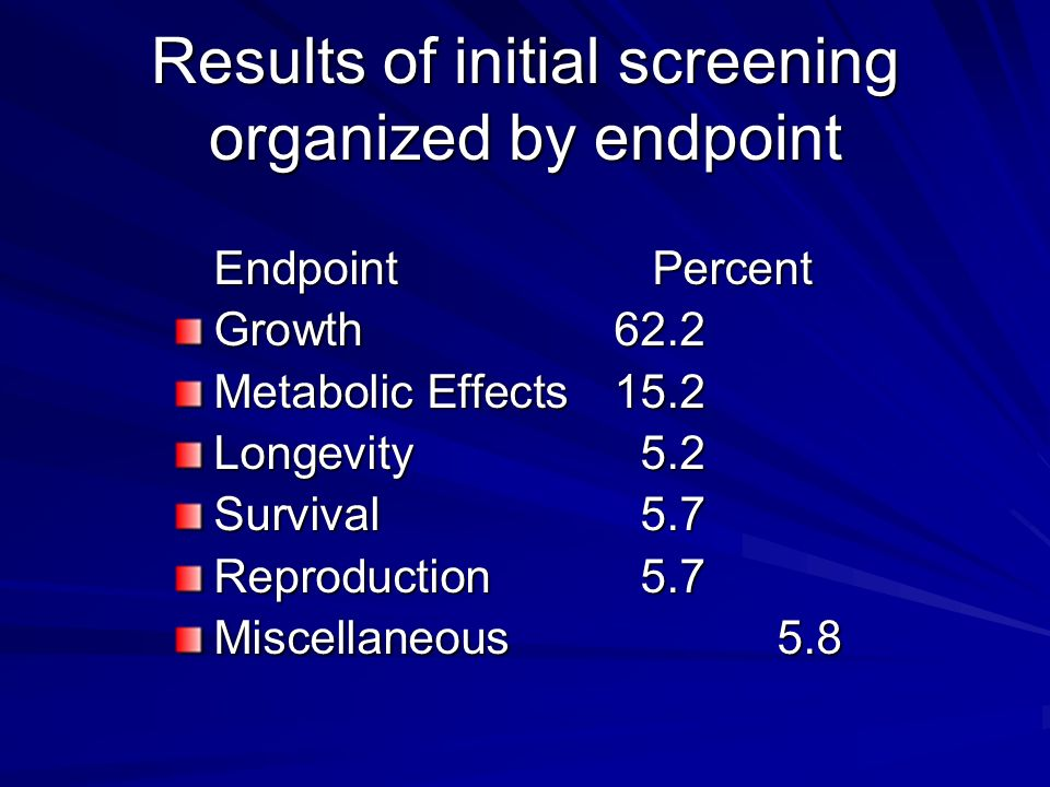 Results of initial screening organized by endpoint