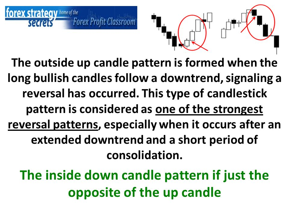 "What are ""CANDLESTICKS"" And How To Use Them  - ppt video online download"