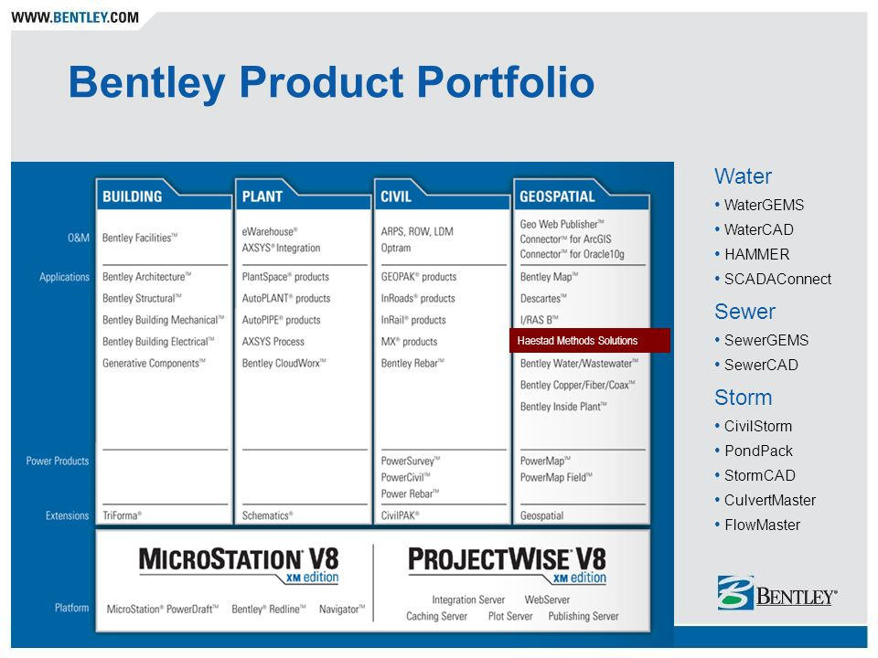 WaterCAD V8 XM Edition  - ppt video online download