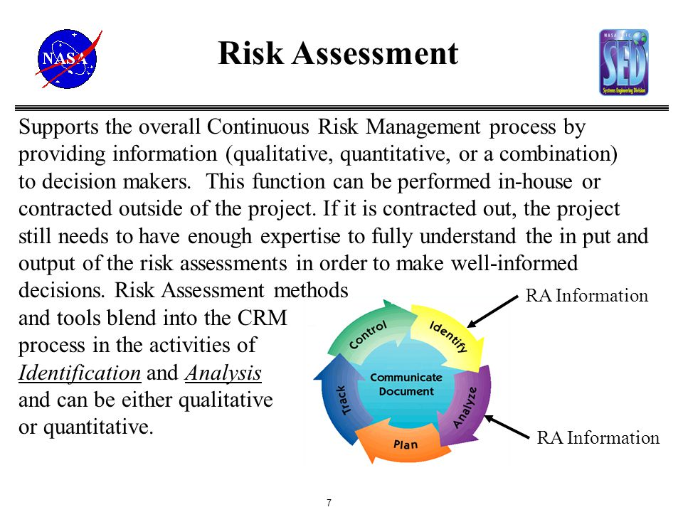 barings bank risk management disaster ppt Disaster risk management at the idb disaster risk managment policy action plan supports the implemtation of the policy loanstechnical assistance programming process the bank has financial instruments and technical capacity to assist its borrowing members in this regard.