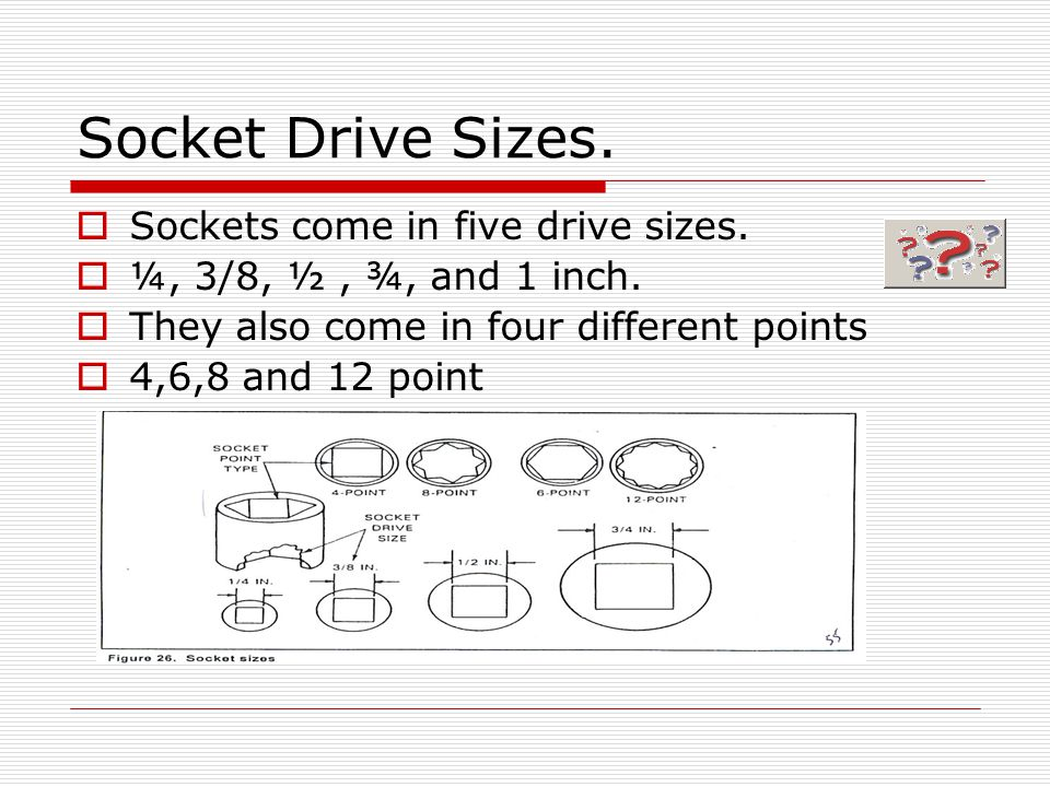 Socket Drive Sizes. Sockets come in five drive sizes.