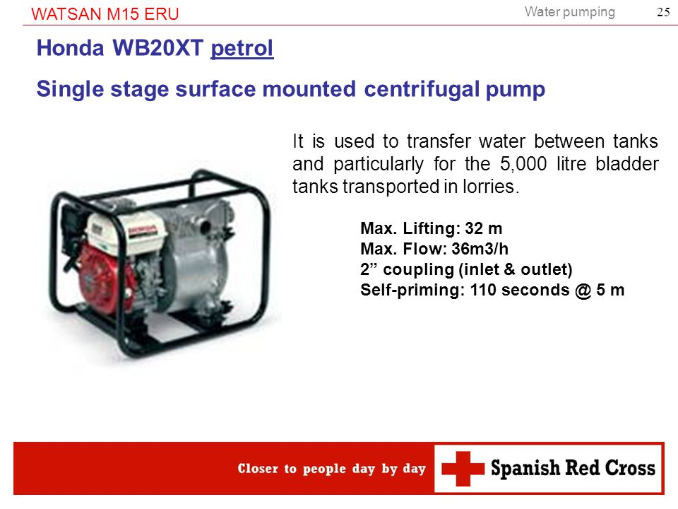 Water pumping  - ppt download